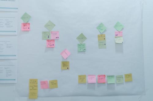 Design thinking-54